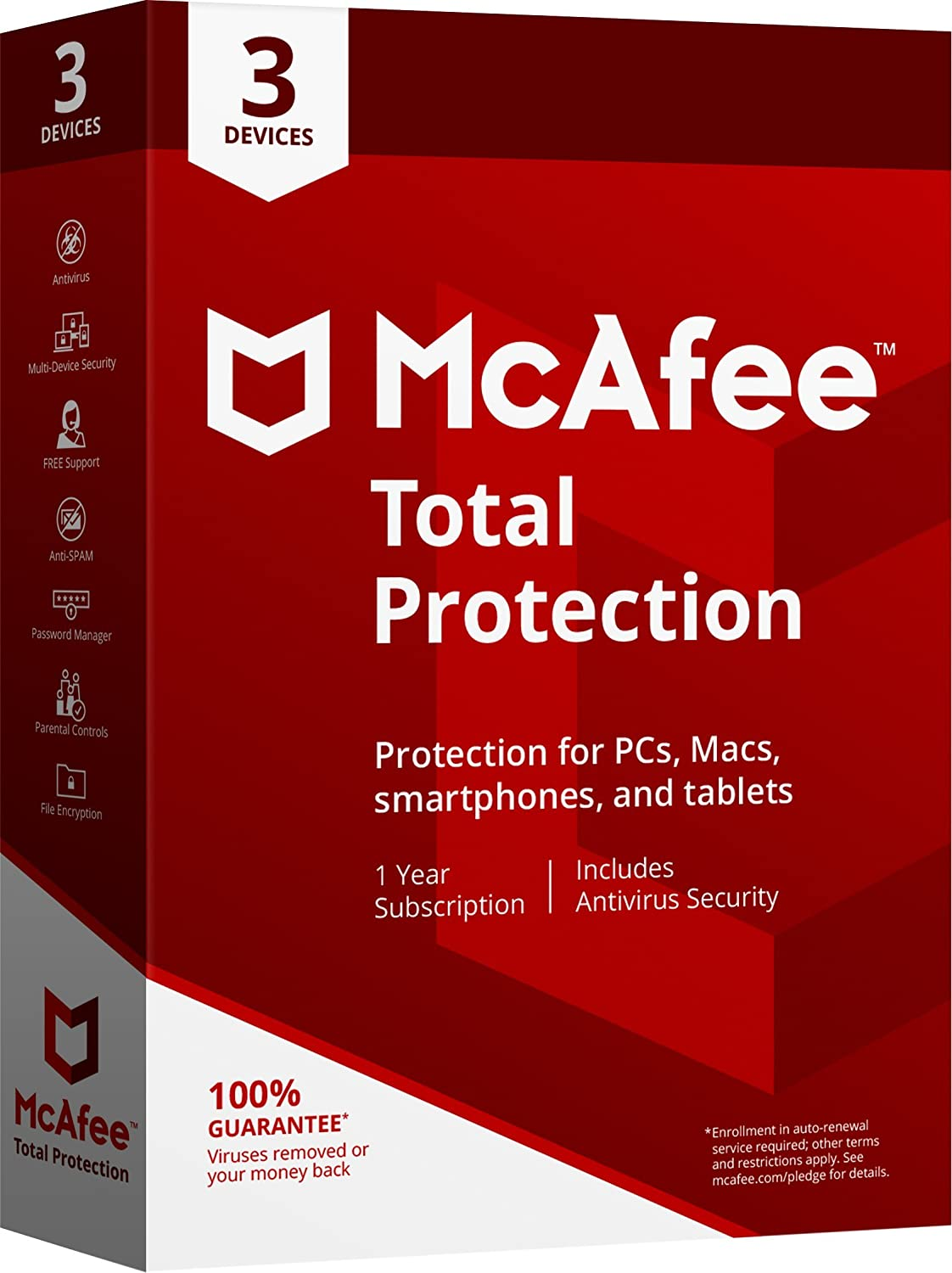 Free sites porn secure mcaffee